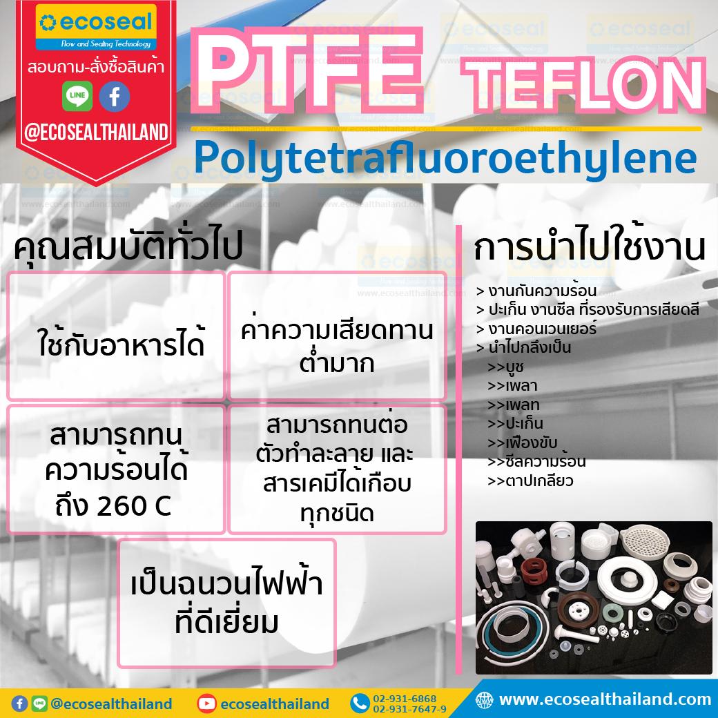 PTFE (Teflon)