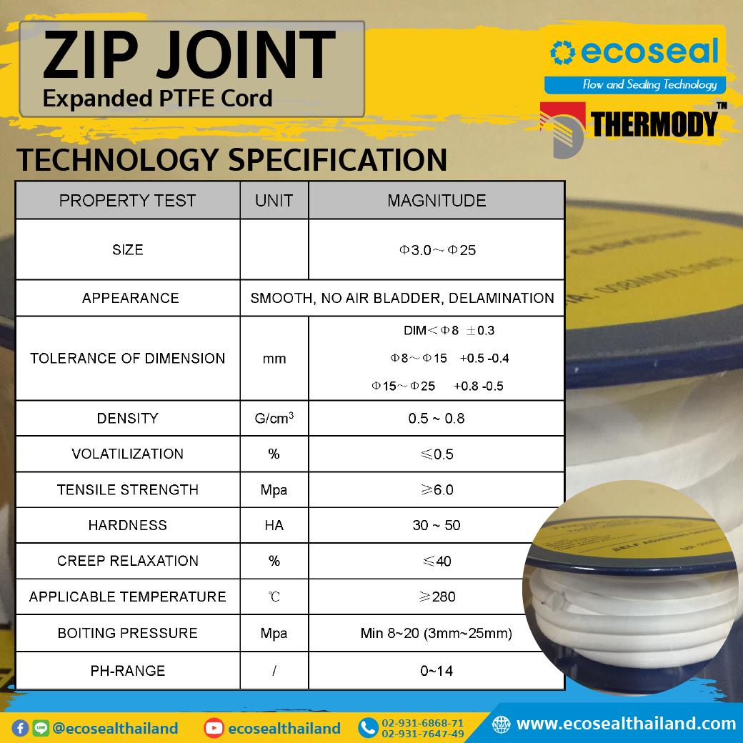 Zip Joint
